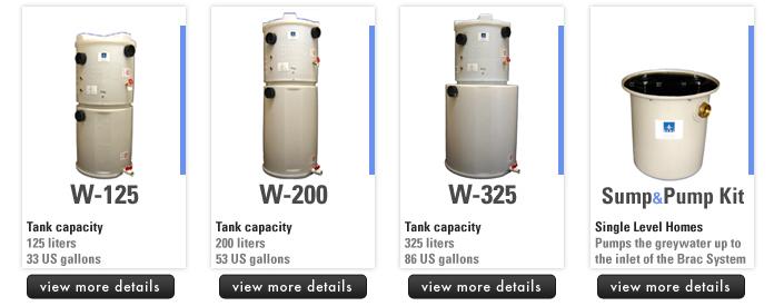 Brac Grey Water Recycling System